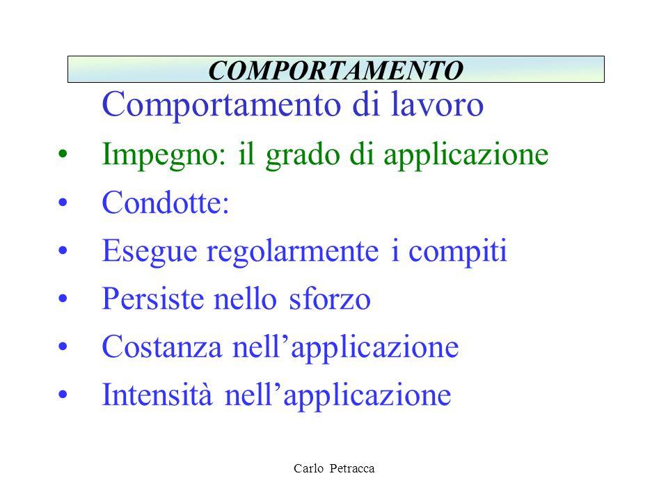 Comportamento di lavoro Impegno: il grado di applicazione Condotte: Esegue regolarmente i compiti Persiste nello sforzo Costanza nell'applicazione Int
