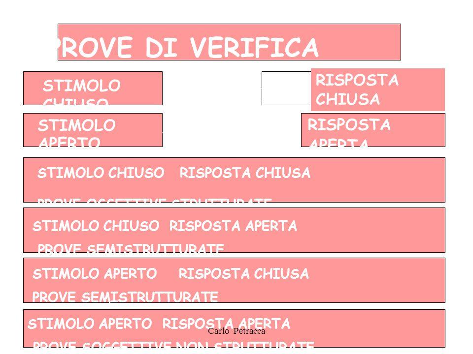 PROVE DI VERIFICA STIMOLO CHIUSO STIMOLO APERTO RISPOSTA CHIUSA RISPOSTA APERTA STIMOLO CHIUSO RISPOSTA CHIUSA PROVE OGGETTIVE STRUTTURATE STIMOLO CHI