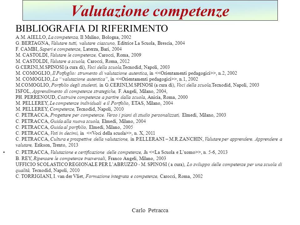 Valutazione competenze BIBLIOGRAFIA DI RIFERIMENTO A.M. AIELLO, La competenza, Il Mulino, Bologna, 2002 G. BERTAGNA, Valutare tutti, valutare ciascuno