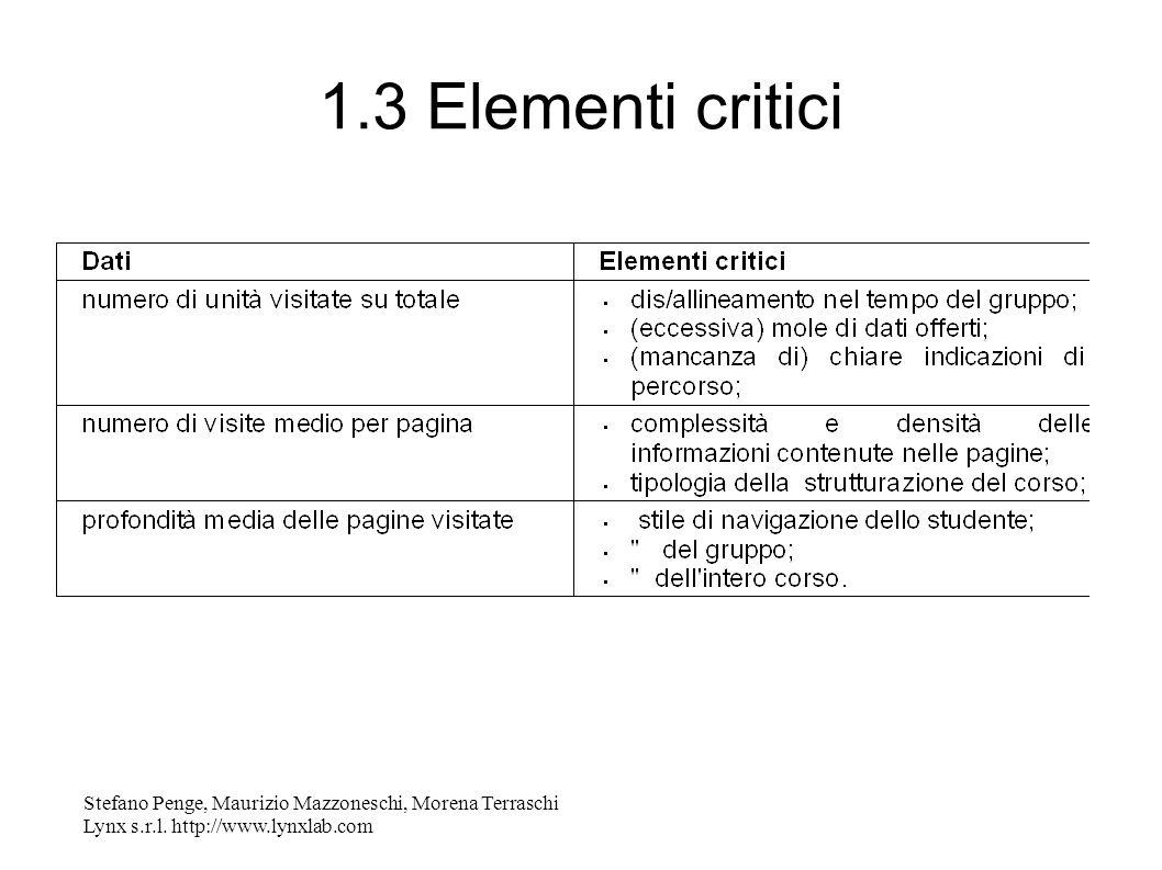 Stefano Penge, Maurizio Mazzoneschi, Morena Terraschi Lynx s.r.l. http://www.lynxlab.com 1.3 Elementi critici