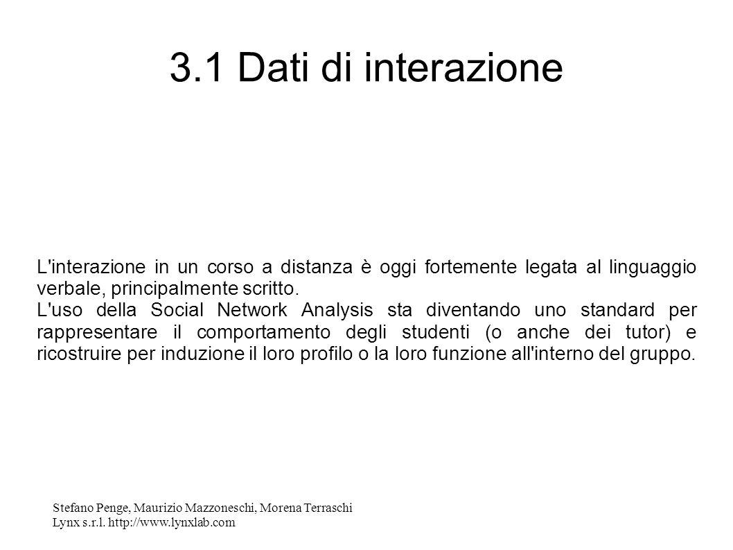 Stefano Penge, Maurizio Mazzoneschi, Morena Terraschi Lynx s.r.l. http://www.lynxlab.com 3.1 Dati di interazione L'interazione in un corso a distanza