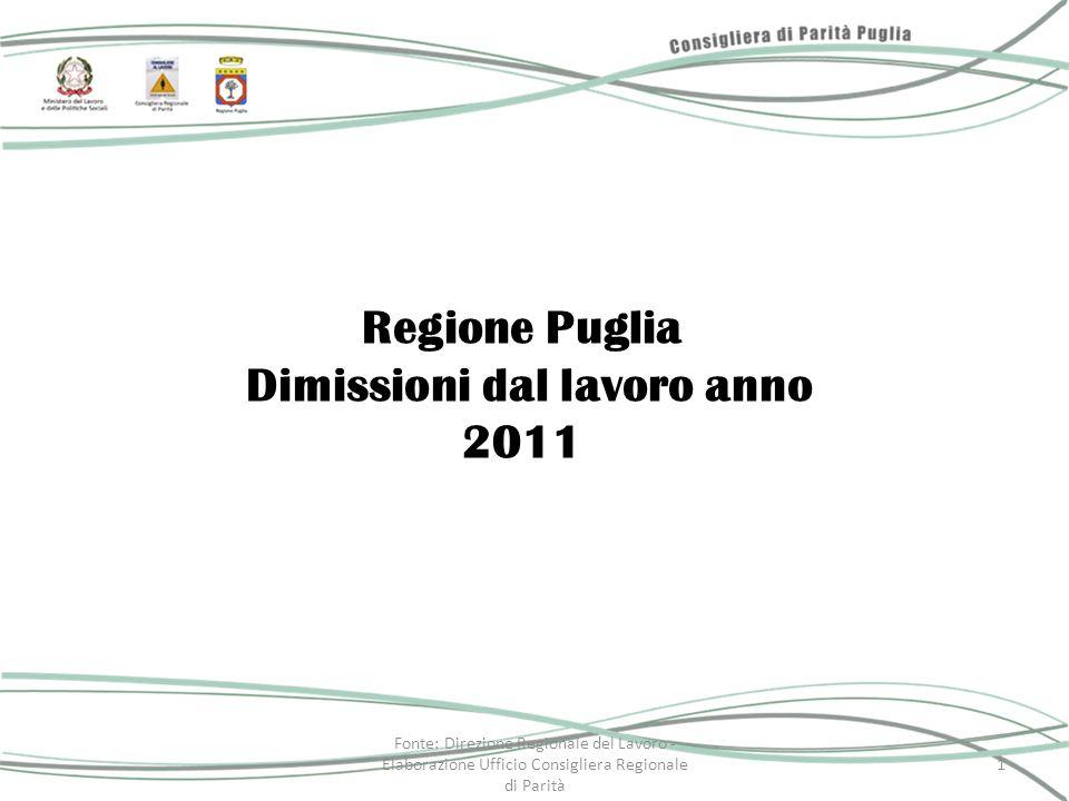 Regione Puglia Dimissioni dal lavoro anno 2011 Fonte: Direzione Regionale del Lavoro - Elaborazione Ufficio Consigliera Regionale di Parità 1