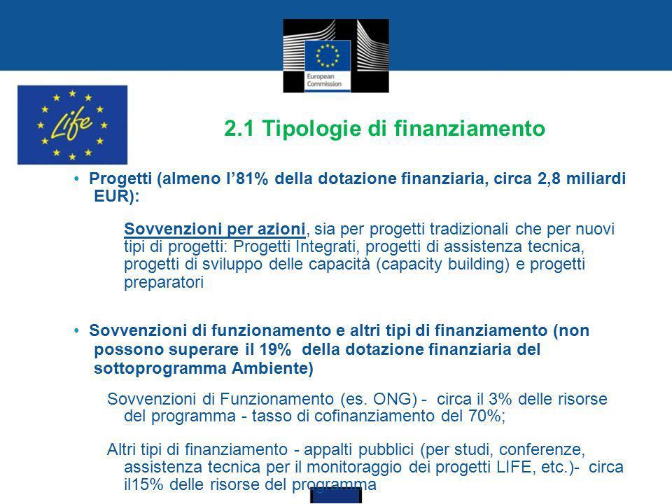 2.1 Tipologie di finanziamento Progetti (almeno l'81% della dotazione finanziaria, circa 2,8 miliardi EUR): Sovvenzioni per azioni, sia per progetti t
