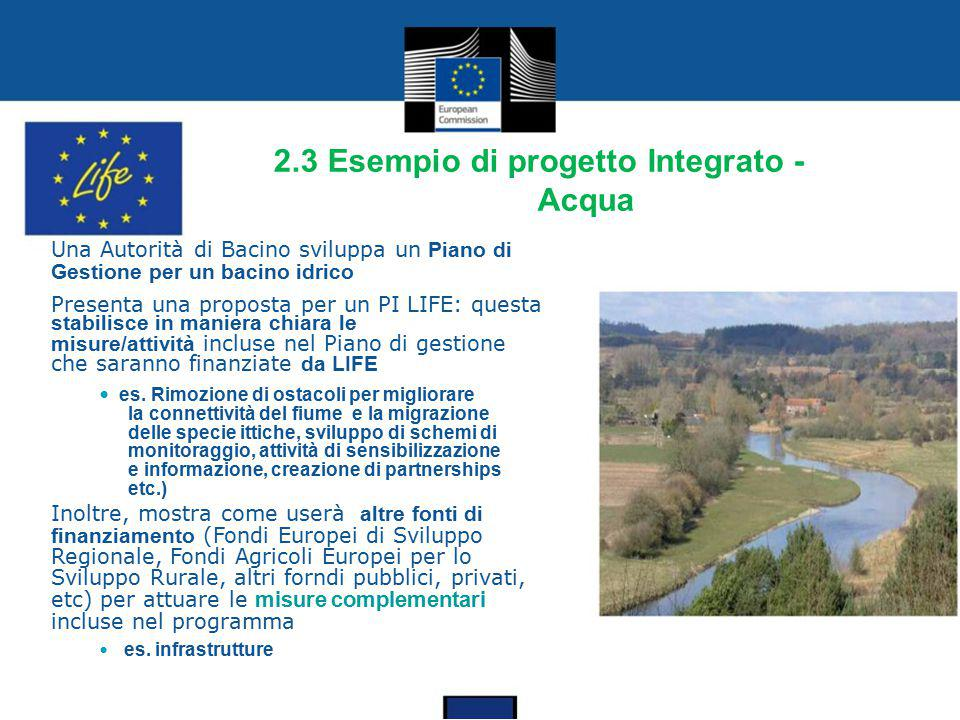 2.3 Esempio di progetto Integrato - Acqua Una Autorità di Bacino sviluppa un Piano di Gestione per un bacino idrico Presenta una proposta per un PI LI