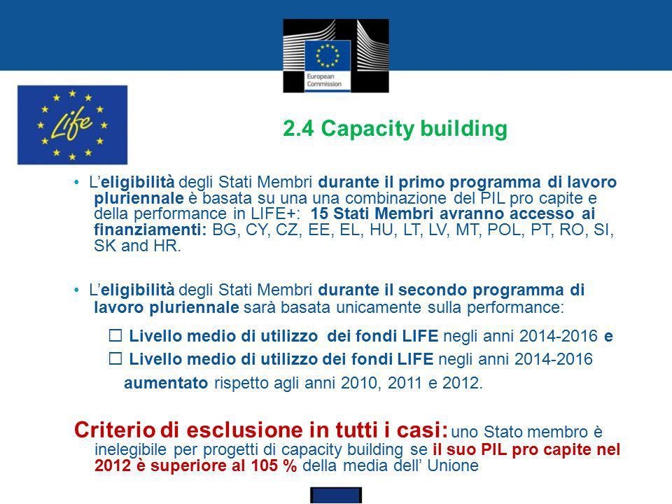2.4 Capacity building L' eligibilità degli Stati Membri durante il primo programma di lavoro pluriennale è basata su una una combinazione del PIL pro