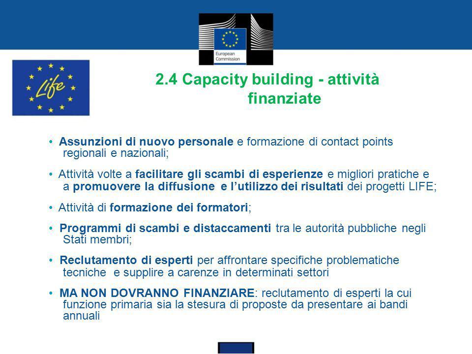 2.4 Capacity building - attività finanziate Assunzioni di nuovo personale e formazione di contact points regionali e nazionali; Attività volte a facil