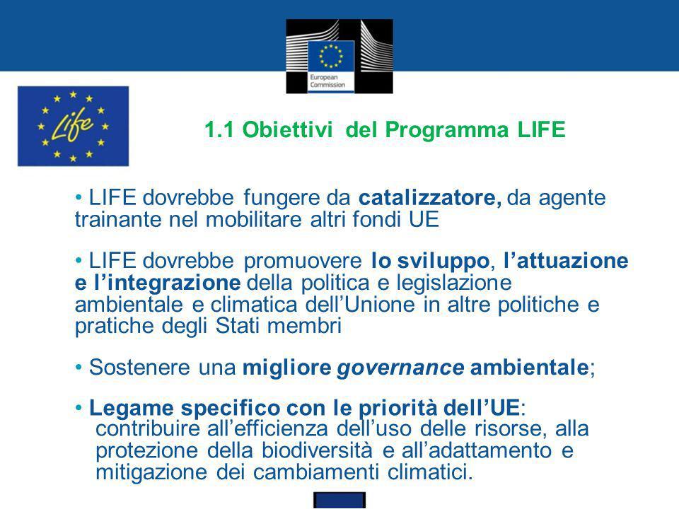 1.1 Obiettivi del Programma LIFE LIFE dovrebbe fungere da catalizzatore, da agente trainante nel mobilitare altri fondi UE LIFE dovrebbe promuovere lo