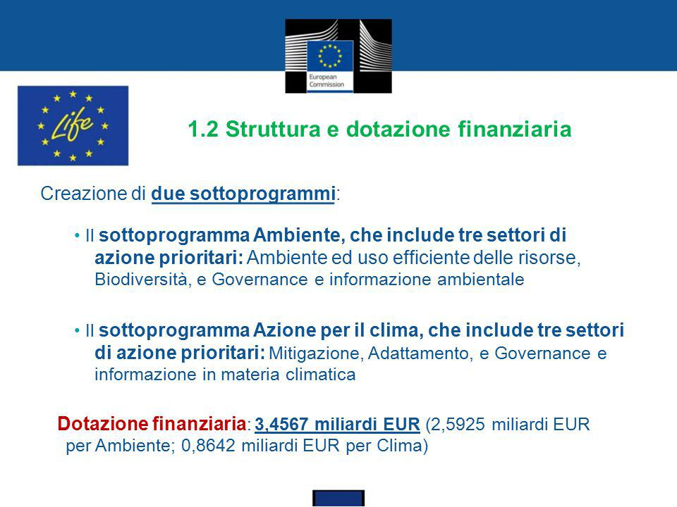 1.2 Struttura e dotazione finanziaria LIFE Programme €3,456.7 (2014-2020) €1,155 min (55% of ENV Sub-progrm) €2,592.5 (75% of LIFE budget) Sub-programme for Environment Nature & Biodiversity Environment & Resource Efficiency Information & Governance €864.2 (25% of LIFE budget) Sub-programme for Climate Action Climate Change Mitigation Climate Change Adaptation Information & Governance