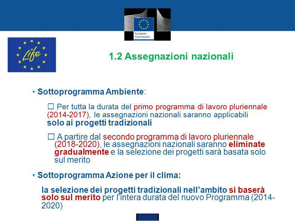 1.2 Assegnazioni nazionali Sottoprogramma Ambiente :  Per tutta la durata del primo programma di lavoro pluriennale (2014-2017), le assegnazioni nazi