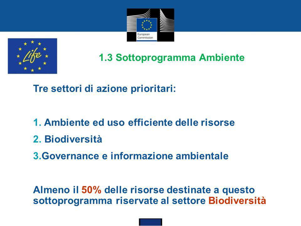 1.3 Sottoprogramma Ambiente Tre settori di azione prioritari: 1. Ambiente ed uso efficiente delle risorse 2. Biodiversità 3.Governance e informazione