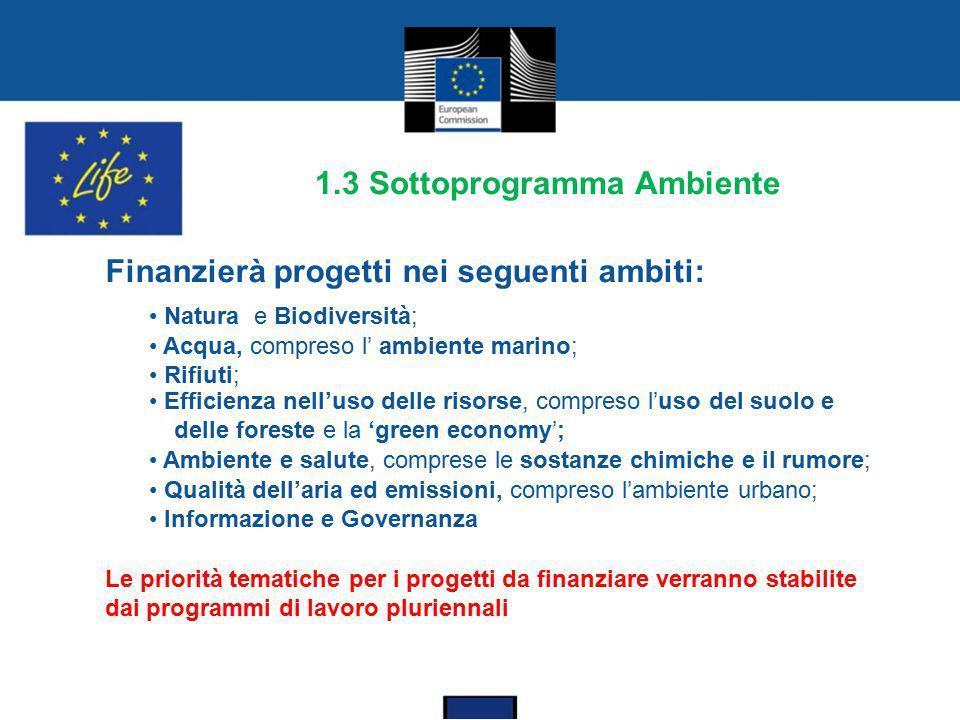 1.3 Sottoprogramma Ambiente Finanzierà progetti nei seguenti ambiti: Natura e Biodiversità ; Acqua, compreso l' ambiente marino ; Rifiuti ; Efficienza