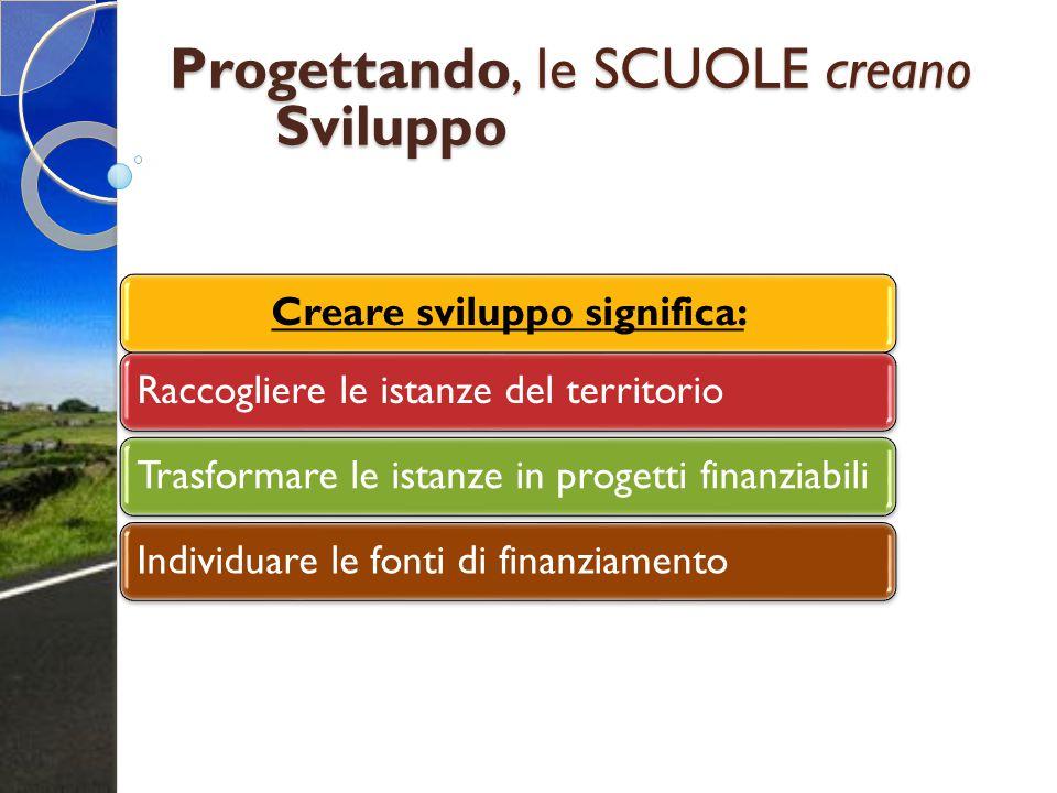Progettando, le SCUOLE creano Sviluppo Creare sviluppo significa:Raccogliere le istanze del territorioTrasformare le istanze in progetti finanziabiliI