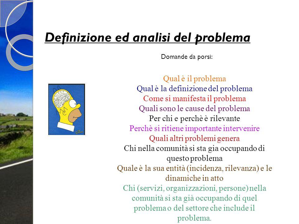 Definizione ed analisi del problema Qual è il problema Qual è la definizione del problema Come si manifesta il problema Quali sono le cause del proble