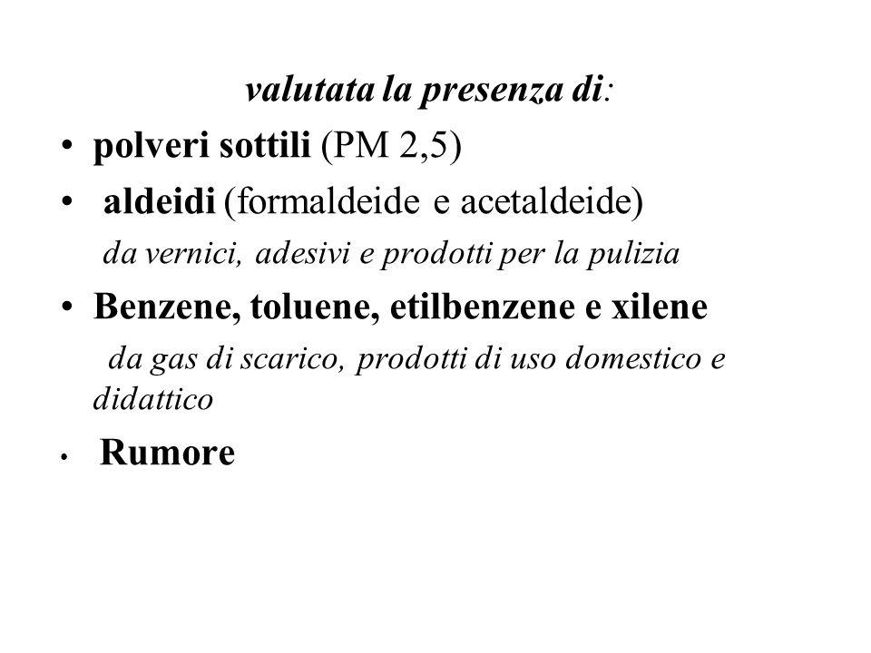 valutata la presenza di: polveri sottili (PM 2,5) aldeidi (formaldeide e acetaldeide) da vernici, adesivi e prodotti per la pulizia Benzene, toluene,