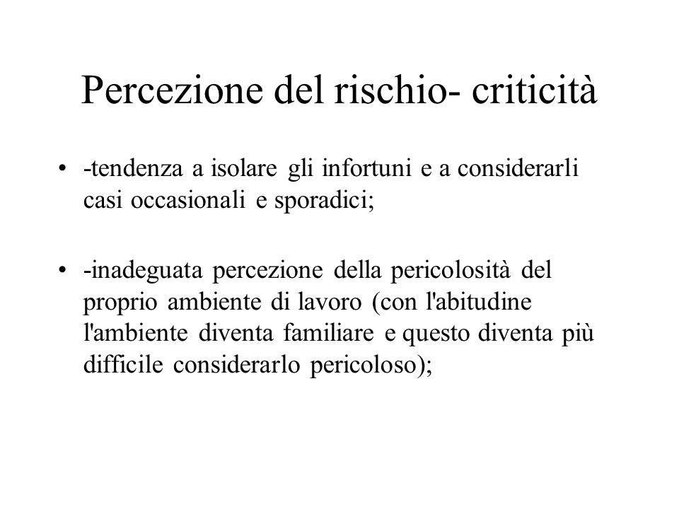 Percezione del rischio- criticità -tendenza a isolare gli infortuni e a considerarli casi occasionali e sporadici; -inadeguata percezione della perico
