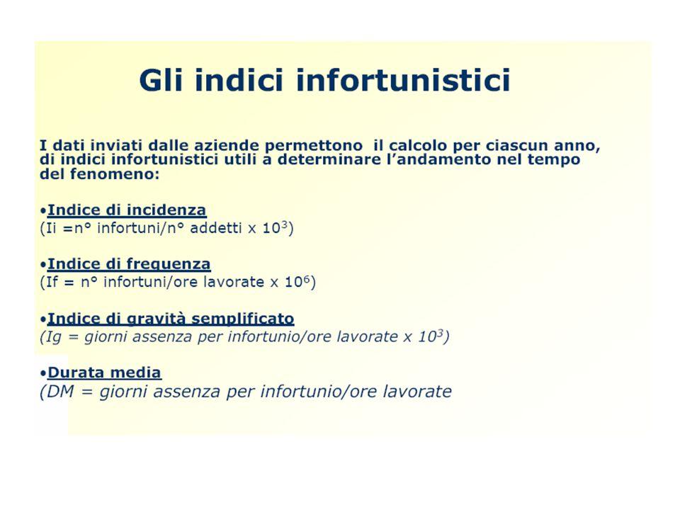 Visivo- immagini Uditivo-suoni Codice linguistico scritto e orale Argomentazioni e controargomentazioni Fattori di comunicazione