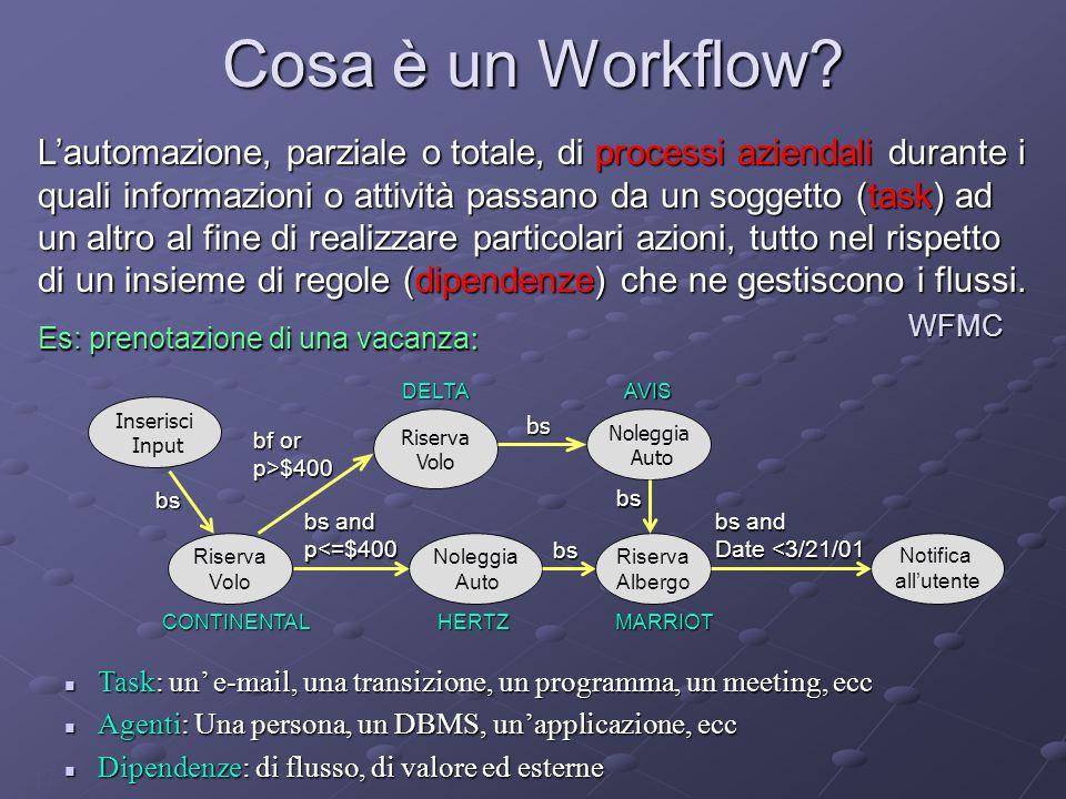 17 Cosa è un Workflow.