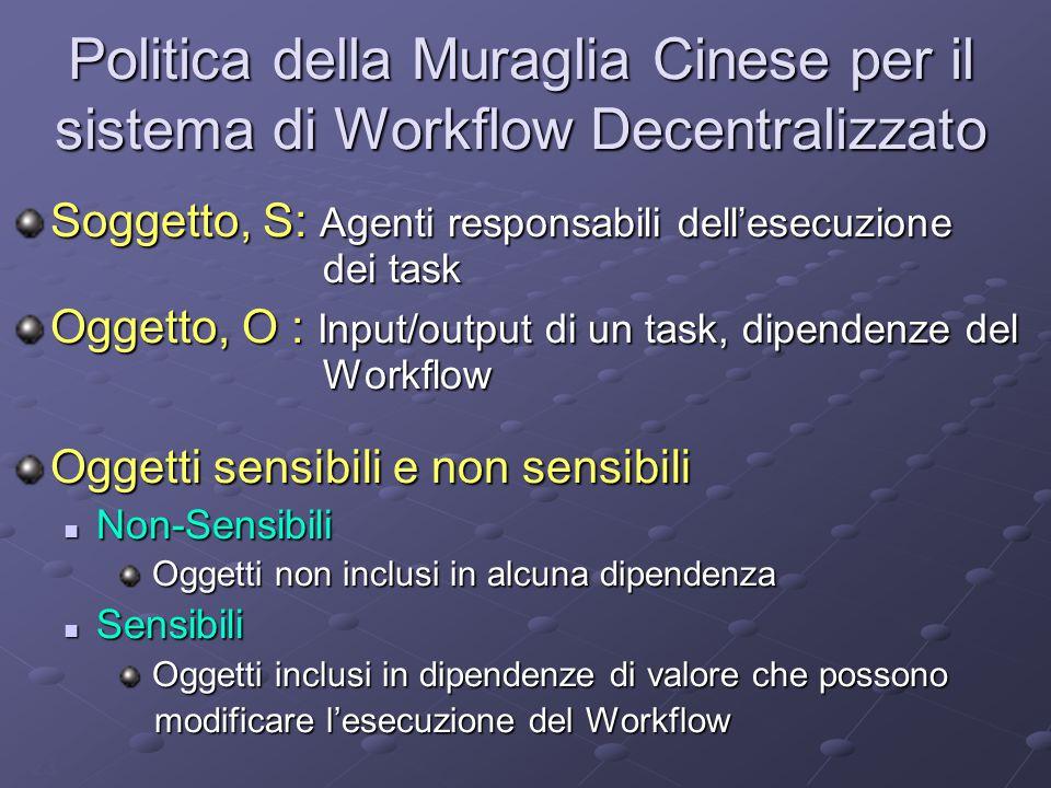 23 Politica della Muraglia Cinese per il sistema di Workflow Decentralizzato Soggetto, S: Agenti responsabili dell'esecuzione dei task Oggetto, O : Input/output di un task, dipendenze del Workflow Oggetti sensibili e non sensibili Non-Sensibili Non-Sensibili Oggetti non inclusi in alcuna dipendenza Oggetti non inclusi in alcuna dipendenza Sensibili Sensibili Oggetti inclusi in dipendenze di valore che possono Oggetti inclusi in dipendenze di valore che possono modificare l'esecuzione del Workflow modificare l'esecuzione del Workflow