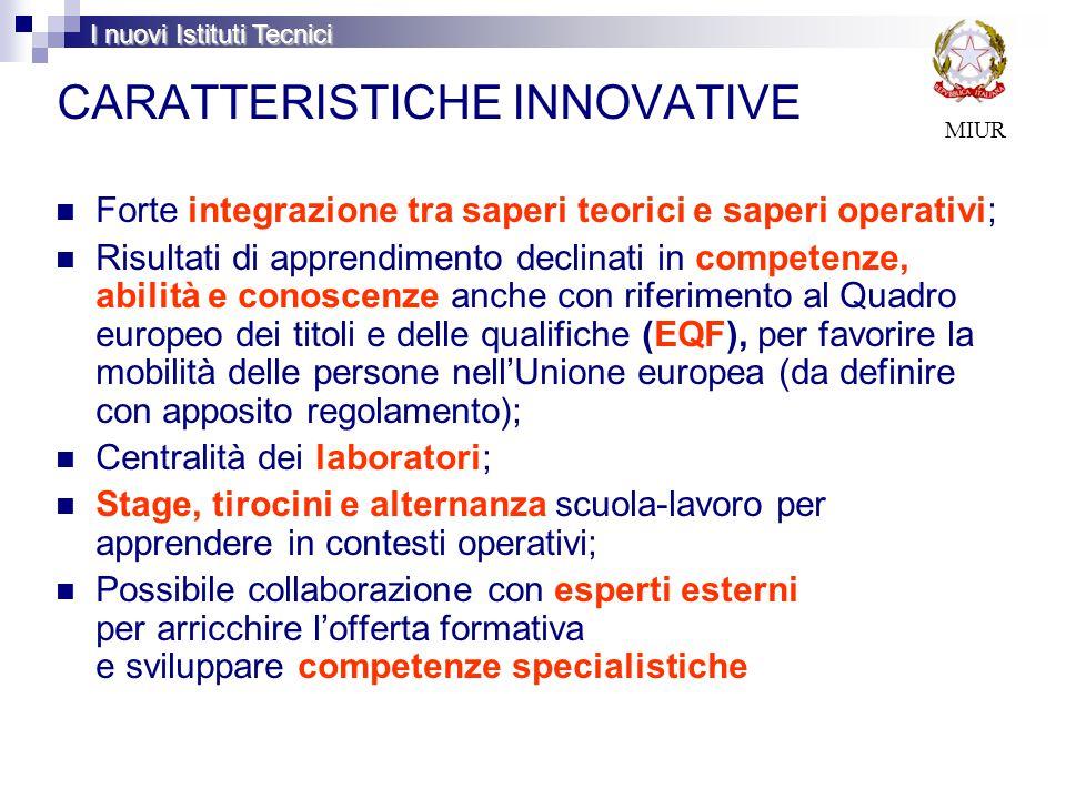 CARATTERISTICHE INNOVATIVE Forte integrazione tra saperi teorici e saperi operativi; Risultati di apprendimento declinati in competenze, abilità e conoscenze anche con riferimento al Quadro europeo dei titoli e delle qualifiche (EQF), per favorire la mobilità delle persone nell'Unione europea (da definire con apposito regolamento); Centralità dei laboratori; Stage, tirocini e alternanza scuola-lavoro per apprendere in contesti operativi; Possibile collaborazione con esperti esterni per arricchire l'offerta formativa e sviluppare competenze specialistiche MIUR I nuovi Istituti Tecnici
