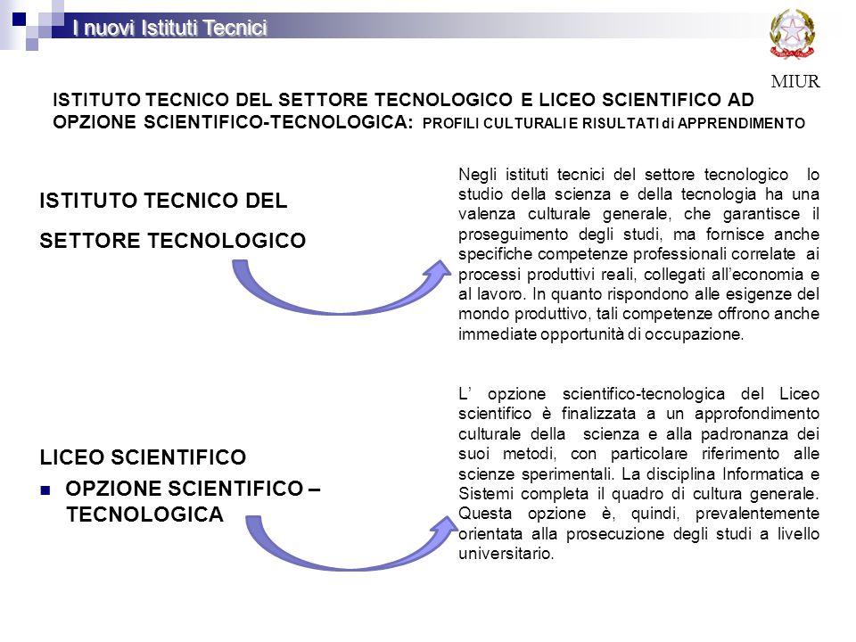 ISTITUTO TECNICO DEL SETTORE TECNOLOGICO E LICEO SCIENTIFICO AD OPZIONE SCIENTIFICO-TECNOLOGICA: PROFILI CULTURALI E RISULTATI di APPRENDIMENTO ISTITUTO TECNICO DEL SETTORE TECNOLOGICO LICEO SCIENTIFICO OPZIONE SCIENTIFICO – TECNOLOGICA Negli istituti tecnici del settore tecnologico lo studio della scienza e della tecnologia ha una valenza culturale generale, che garantisce il proseguimento degli studi, ma fornisce anche specifiche competenze professionali correlate ai processi produttivi reali, collegati all'economia e al lavoro.