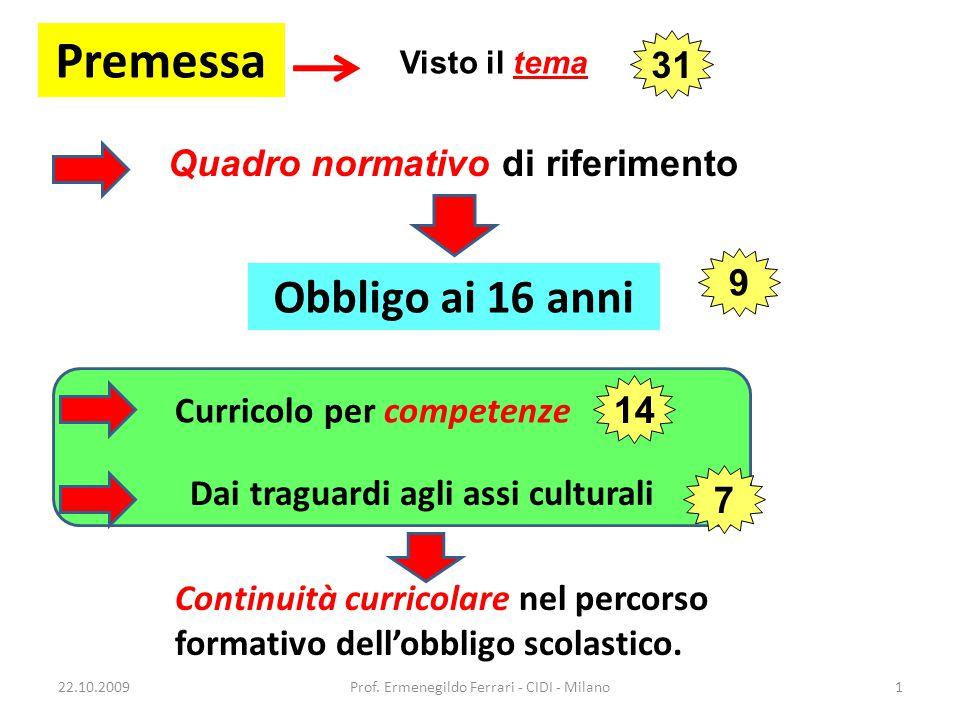 22.10.2009Prof. Ermenegildo Ferrari - CIDI - Milano12 Obiettivi di Lisbona 13 16