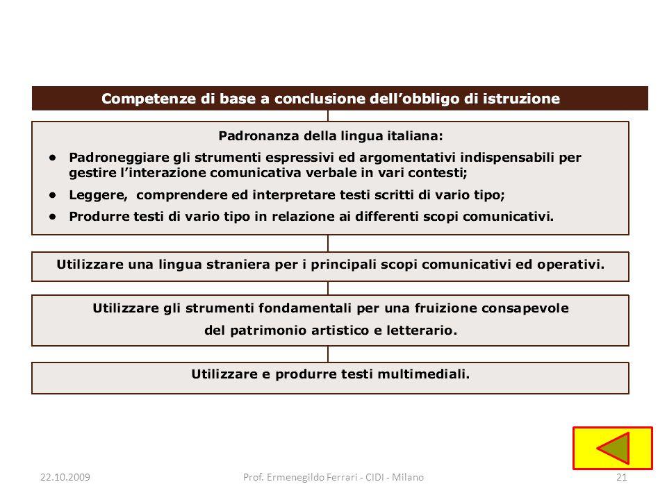 22.10.2009Prof. Ermenegildo Ferrari - CIDI - Milano21