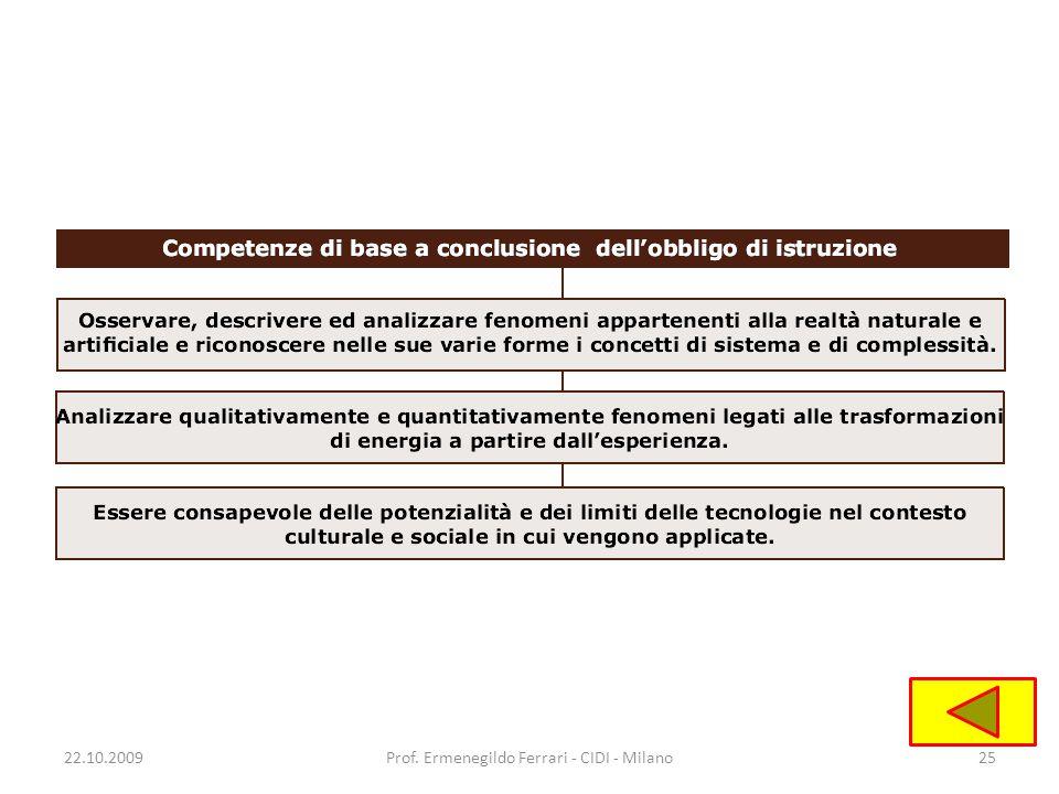 22.10.2009Prof. Ermenegildo Ferrari - CIDI - Milano25