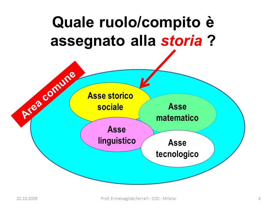 22.10.20094Prof. Ermenegildo Ferrari - CIDI - Milano Asse storico sociale Asse matematico Asse linguistico Asse tecnologico Area comune Quale ruolo/co