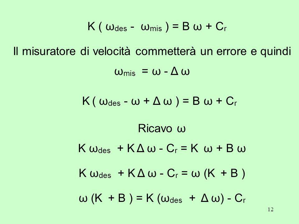 12 Il misuratore di velocità commetterà un errore e quindi K ( ω des - ω mis ) = B ω + C r ω mis = ω - Δ ω K ( ω des - ω + Δ ω ) = B ω + C r Ricavo ω K ω des + K Δ ω - C r = K ω + B ω ω (K + B ) = K (ω des + Δ ω) - C r K ω des + K Δ ω - C r = ω (K + B )