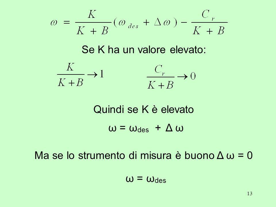 13 Se K ha un valore elevato: Quindi se K è elevato ω = ω des + Δ ω Ma se lo strumento di misura è buono Δ ω = 0 ω = ω des