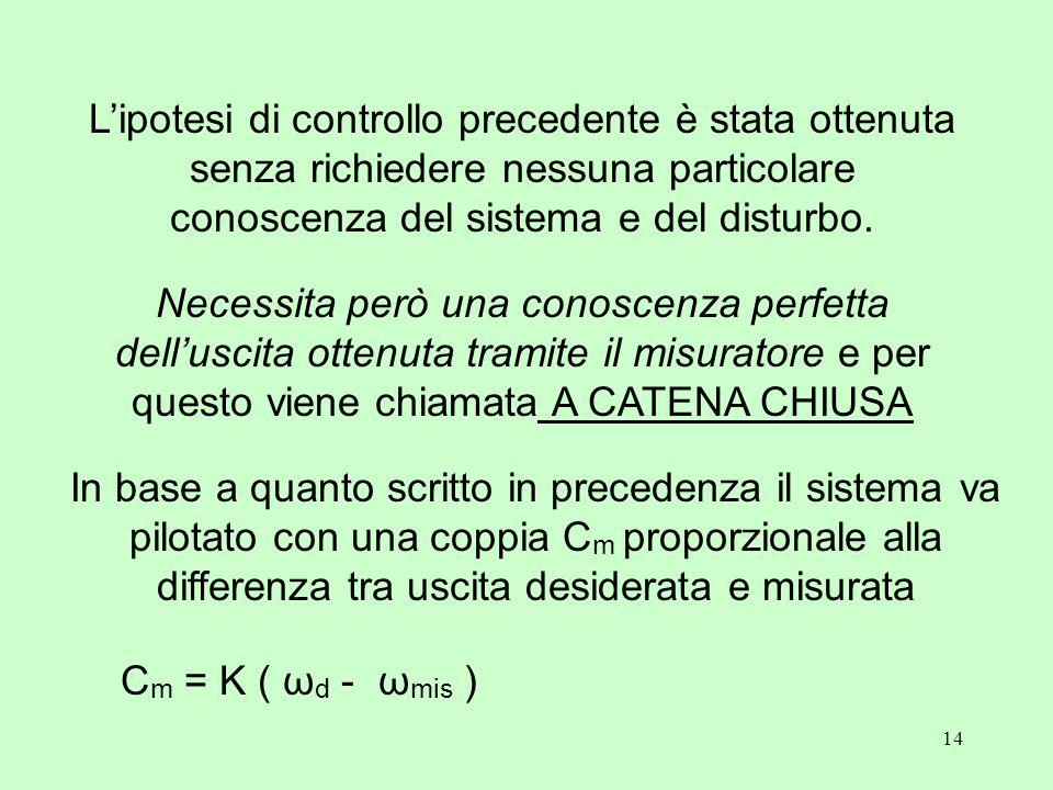 14 L'ipotesi di controllo precedente è stata ottenuta senza richiedere nessuna particolare conoscenza del sistema e del disturbo.