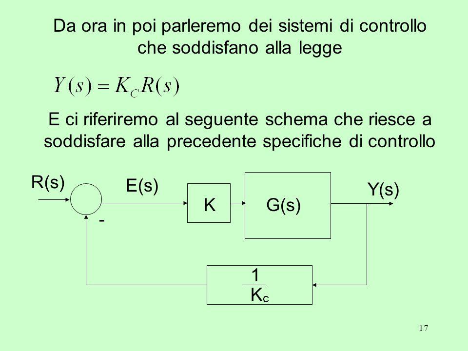 17 Da ora in poi parleremo dei sistemi di controllo che soddisfano alla legge Y(s) K - R(s) E(s) G(s) KcKc 1 E ci riferiremo al seguente schema che riesce a soddisfare alla precedente specifiche di controllo