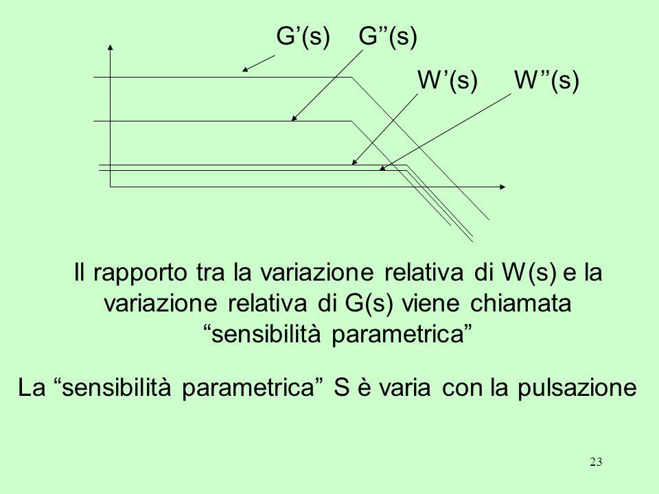 23 Il rapporto tra la variazione relativa di W(s) e la variazione relativa di G(s) viene chiamata sensibilità parametrica La sensibilità parametrica S è varia con la pulsazione G'(s)G''(s) W'(s)W''(s)