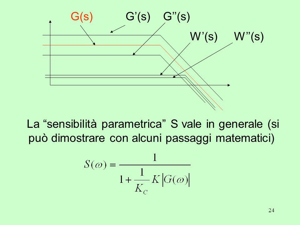 24 G'(s)G''(s) W'(s)W''(s) La sensibilità parametrica S vale in generale (si può dimostrare con alcuni passaggi matematici) G(s)