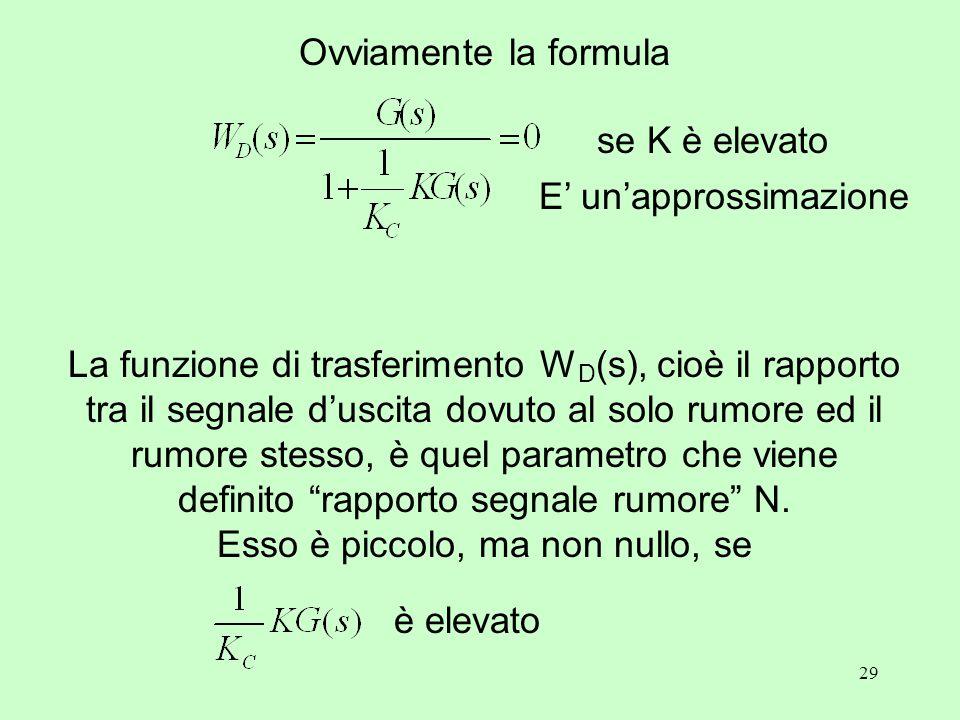29 Ovviamente la formula E' un'approssimazione La funzione di trasferimento W D (s), cioè il rapporto tra il segnale d'uscita dovuto al solo rumore ed il rumore stesso, è quel parametro che viene definito rapporto segnale rumore N.