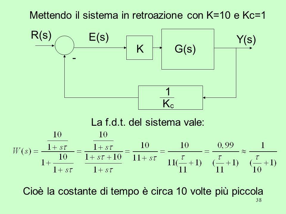 38 Y(s) K - R(s) E(s) G(s) KcKc 1 Mettendo il sistema in retroazione con K=10 e Kc=1 La f.d.t. del sistema vale: Cioè la costante di tempo è circa 10