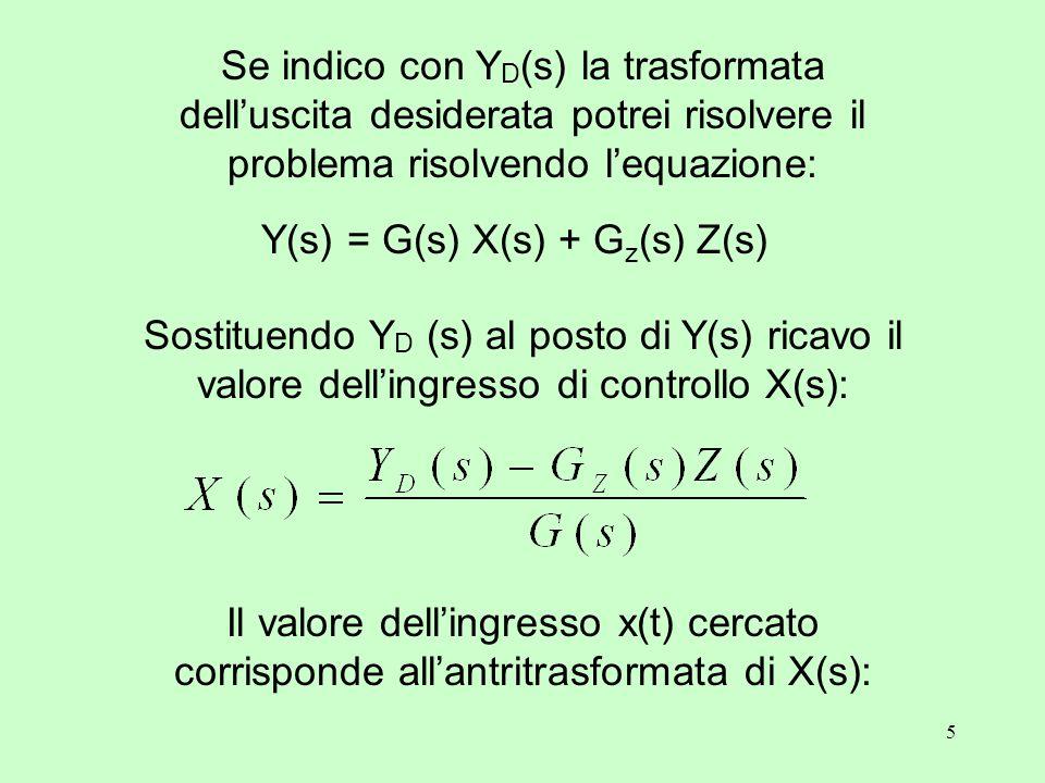 5 Se indico con Y D (s) la trasformata dell'uscita desiderata potrei risolvere il problema risolvendo l'equazione: Y(s) = G(s) X(s) + G z (s) Z(s) Sostituendo Y D (s) al posto di Y(s) ricavo il valore dell'ingresso di controllo X(s): Il valore dell'ingresso x(t) cercato corrisponde all'antritrasformata di X(s):