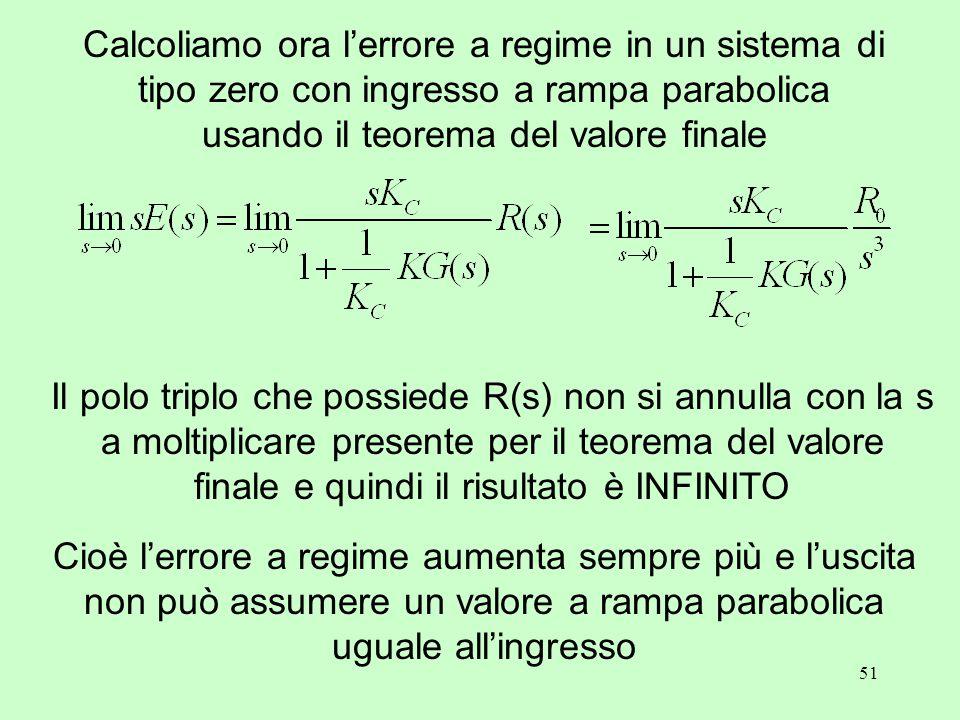 51 Calcoliamo ora l'errore a regime in un sistema di tipo zero con ingresso a rampa parabolica usando il teorema del valore finale Il polo triplo che