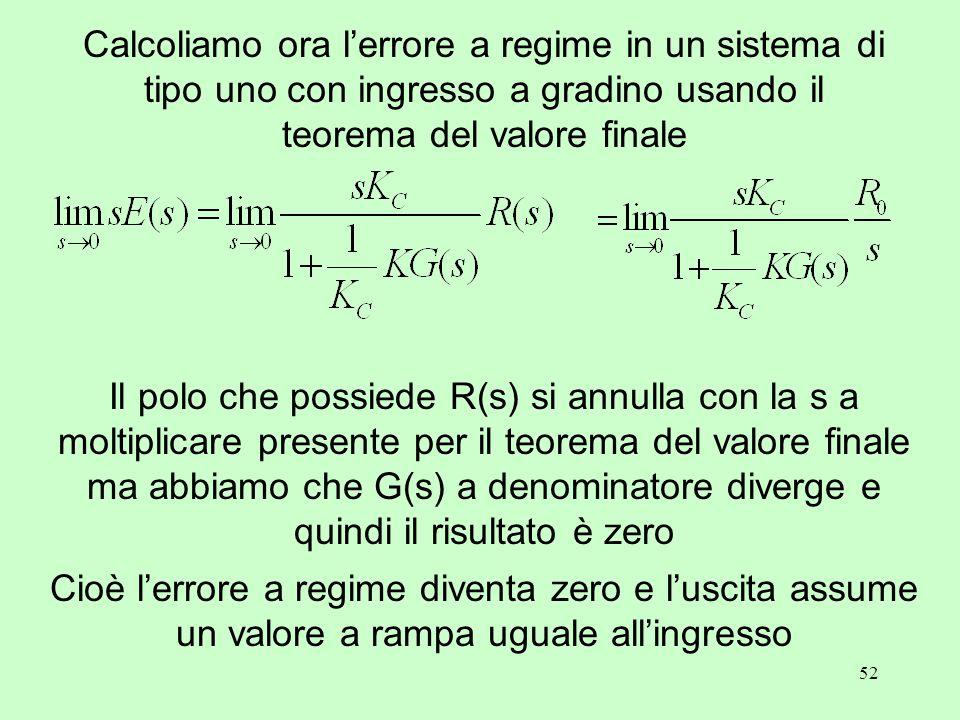 52 Calcoliamo ora l'errore a regime in un sistema di tipo uno con ingresso a gradino usando il teorema del valore finale Il polo che possiede R(s) si annulla con la s a moltiplicare presente per il teorema del valore finale ma abbiamo che G(s) a denominatore diverge e quindi il risultato è zero Cioè l'errore a regime diventa zero e l'uscita assume un valore a rampa uguale all'ingresso