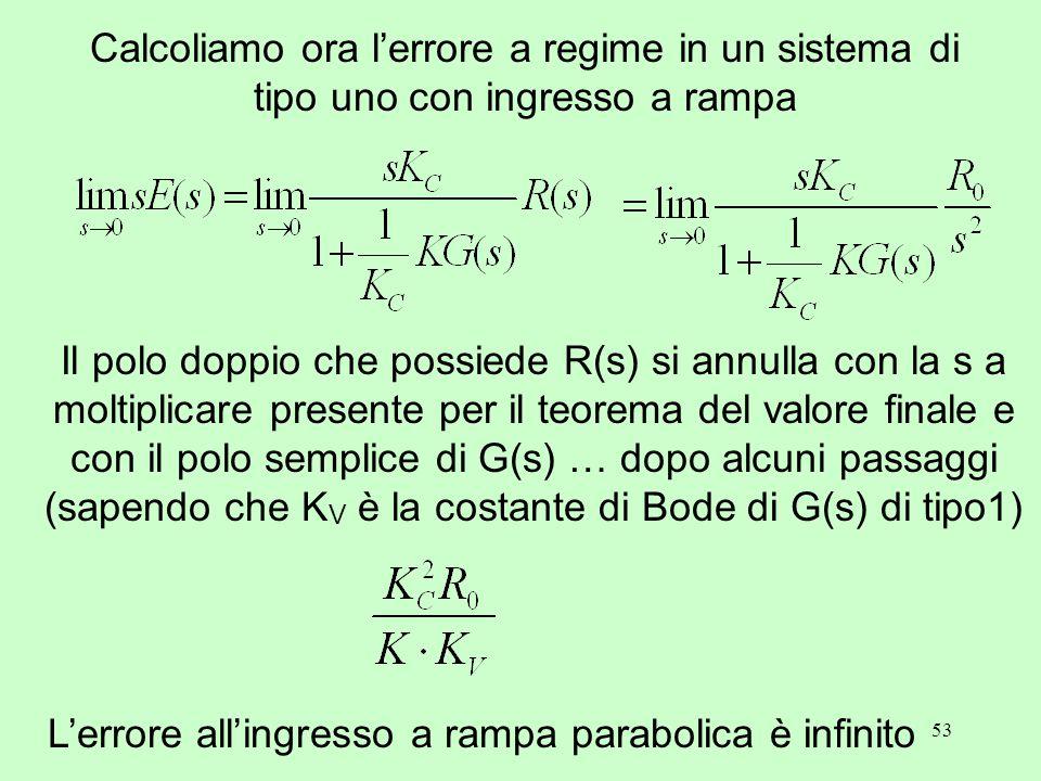53 Calcoliamo ora l'errore a regime in un sistema di tipo uno con ingresso a rampa Il polo doppio che possiede R(s) si annulla con la s a moltiplicare presente per il teorema del valore finale e con il polo semplice di G(s) … dopo alcuni passaggi (sapendo che K V è la costante di Bode di G(s) di tipo1) L'errore all'ingresso a rampa parabolica è infinito