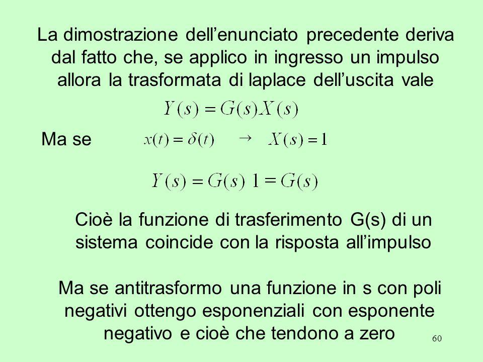 60 La dimostrazione dell'enunciato precedente deriva dal fatto che, se applico in ingresso un impulso allora la trasformata di laplace dell'uscita vale Ma se Cioè la funzione di trasferimento G(s) di un sistema coincide con la risposta all'impulso Ma se antitrasformo una funzione in s con poli negativi ottengo esponenziali con esponente negativo e cioè che tendono a zero