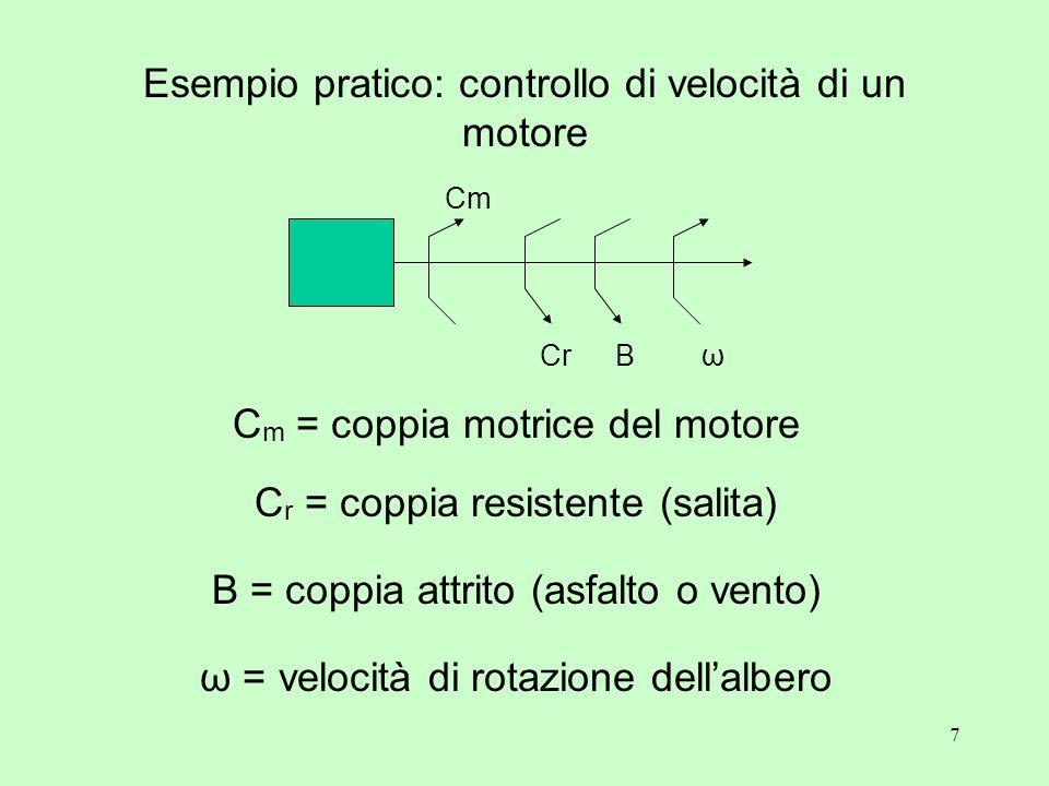 7 Esempio pratico: controllo di velocità di un motore C m = coppia motrice del motore Cm CrωB C r = coppia resistente (salita) B = coppia attrito (asfalto o vento) ω = velocità di rotazione dell'albero