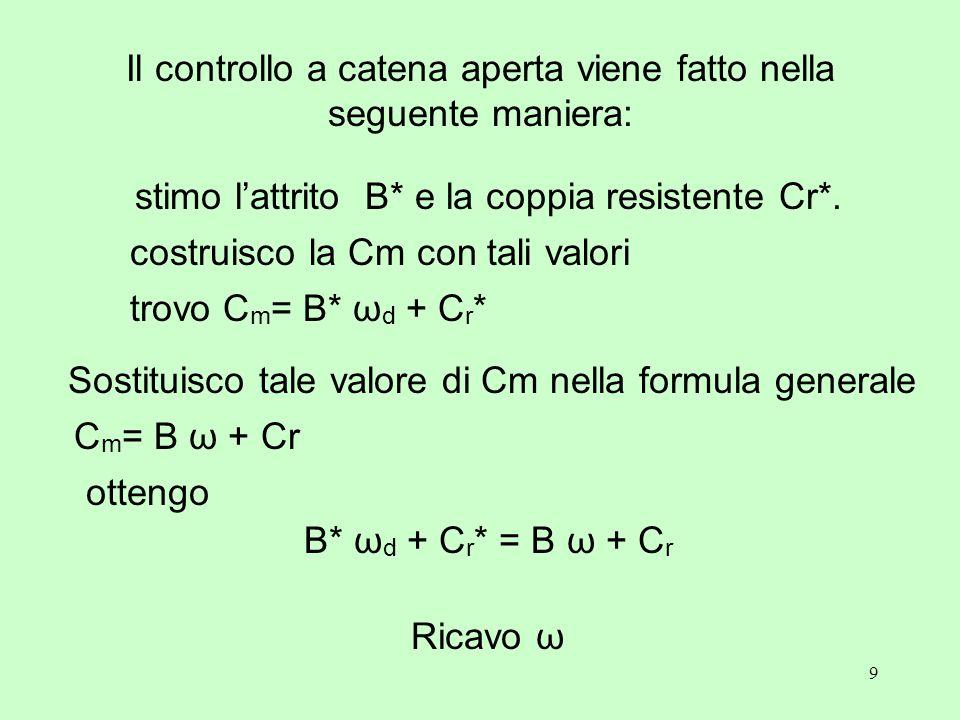 9 Il controllo a catena aperta viene fatto nella seguente maniera: Ricavo ω stimo l'attrito B* e la coppia resistente Cr*. B* ω d + C r * = B ω + C r
