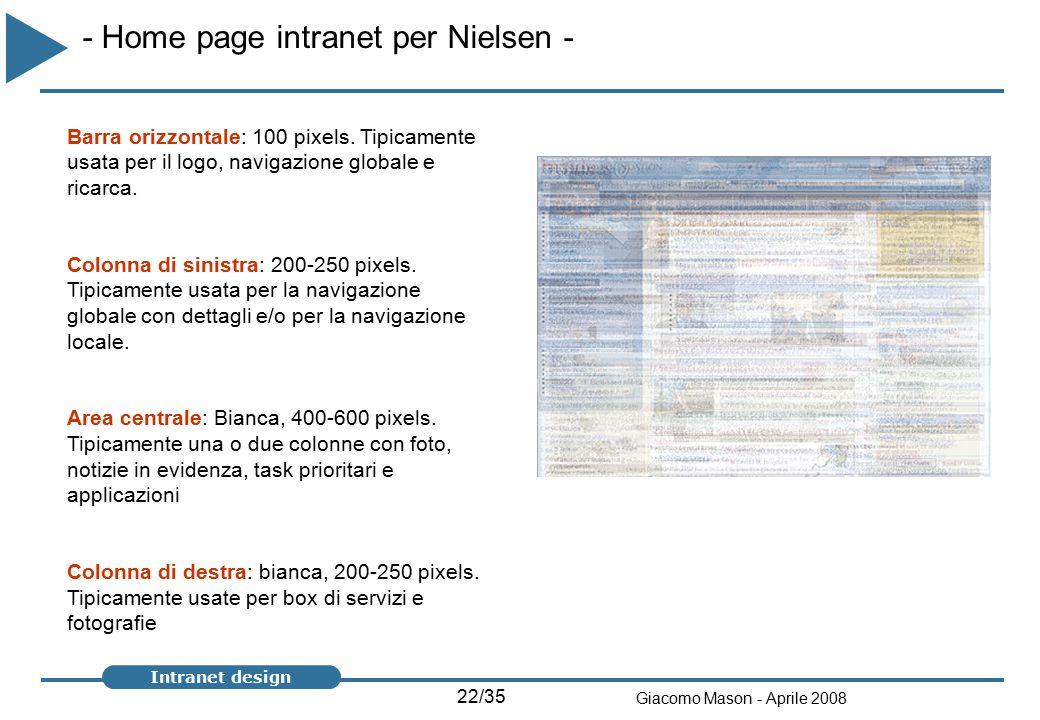 22/35 Giacomo Mason - Aprile 2008 Intranet design Barra orizzontale: 100 pixels.