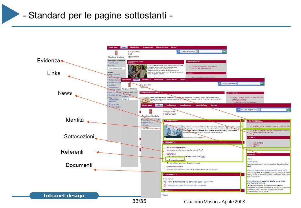 33/35 Giacomo Mason - Aprile 2008 Intranet design - Standard per le pagine sottostanti - Identità Sottosezioni Referenti Documenti Evidenza Links News