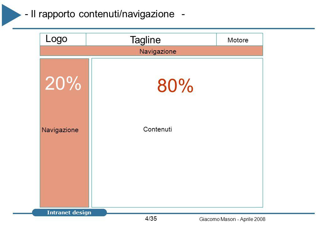 4/35 Giacomo Mason - Aprile 2008 Intranet design Contenuti Navigazione Motore - Il rapporto contenuti/navigazione - Tagline Logo 80% 20%