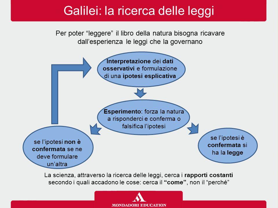 """Galilei: la ricerca delle leggi Per poter """"leggere"""" il libro della natura bisogna ricavare dall'esperienza le leggi che la governano se l'ipotesi non"""