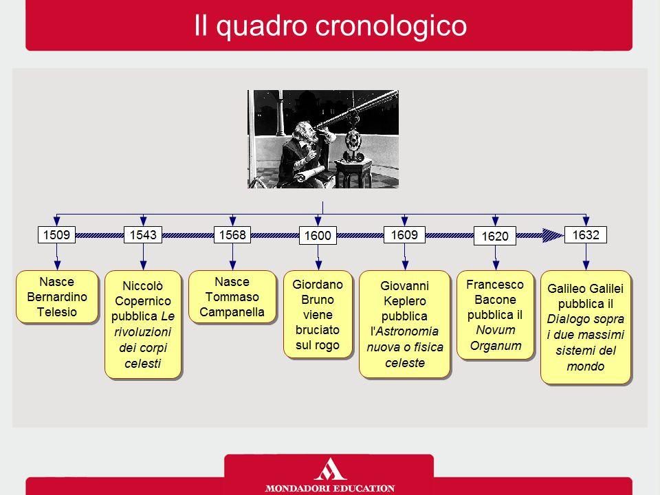 Il quadro cronologico