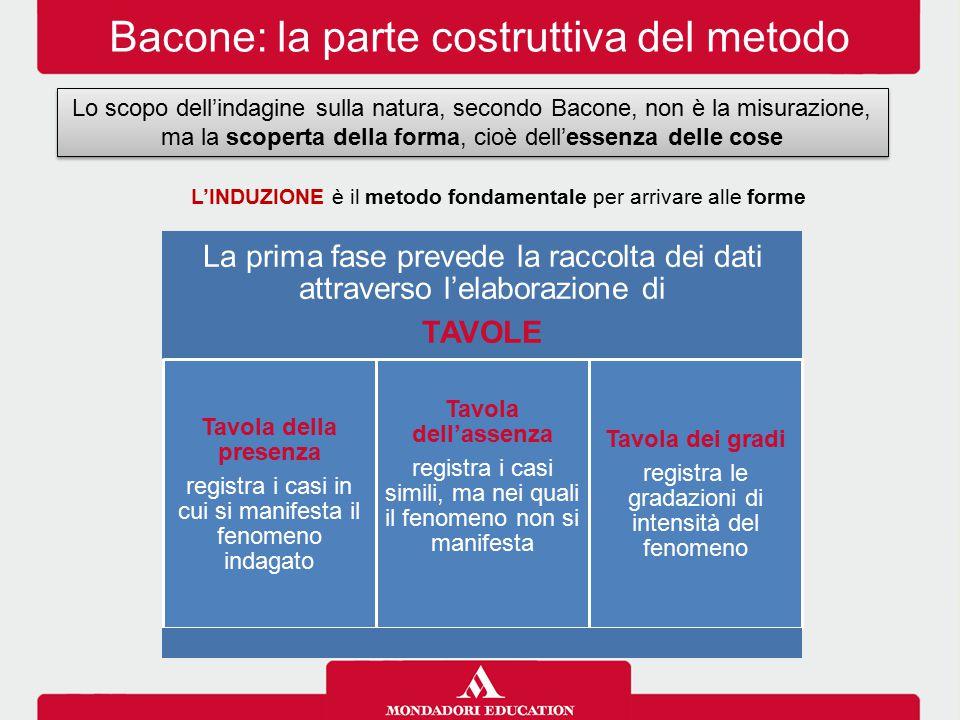 Bacone: la parte costruttiva del metodo Lo scopo dell'indagine sulla natura, secondo Bacone, non è la misurazione, ma la scoperta della forma, cioè de