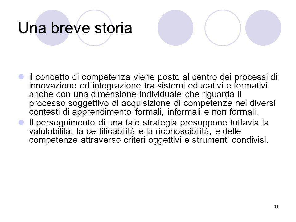 11 Una breve storia il concetto di competenza viene posto al centro dei processi di innovazione ed integrazione tra sistemi educativi e formativi anch